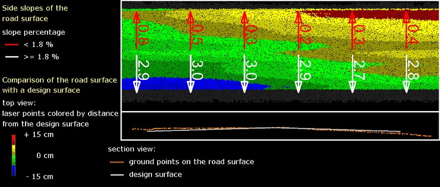 road_slopes_design.png