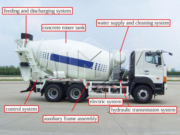 small concrete mixer truck