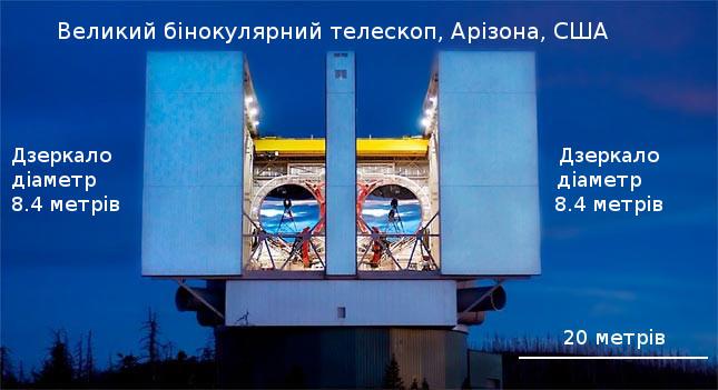 Українські вчені відкрили нову унікальну галактику
