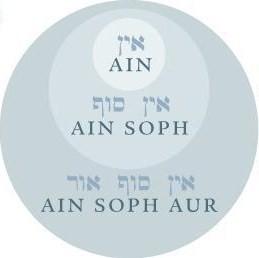 Ain Soph Aur