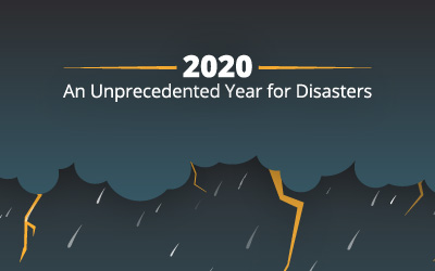 Recognizing the Importance of Care Continuity During Disasters