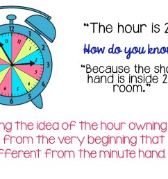 Avoid the biggest mistake teachers make when teaching time   Ainslee Labs [ 720 x 1200 Pixel ]