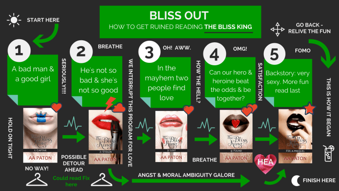 Bliss Infographic (2)