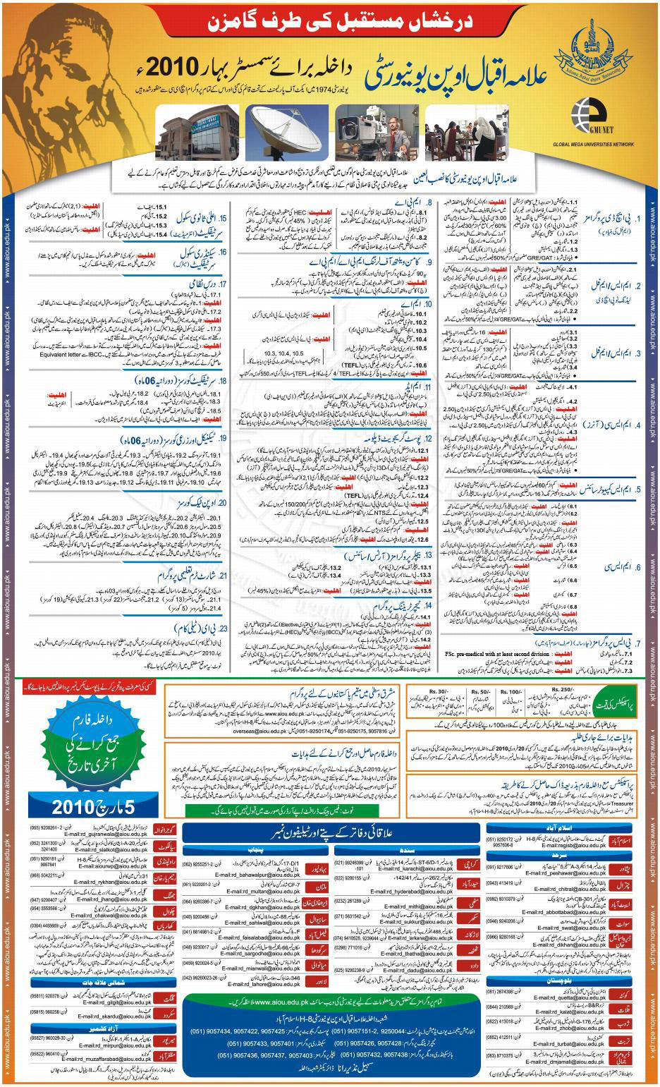 Allama Iqbal Open University Admissions Spring 2010
