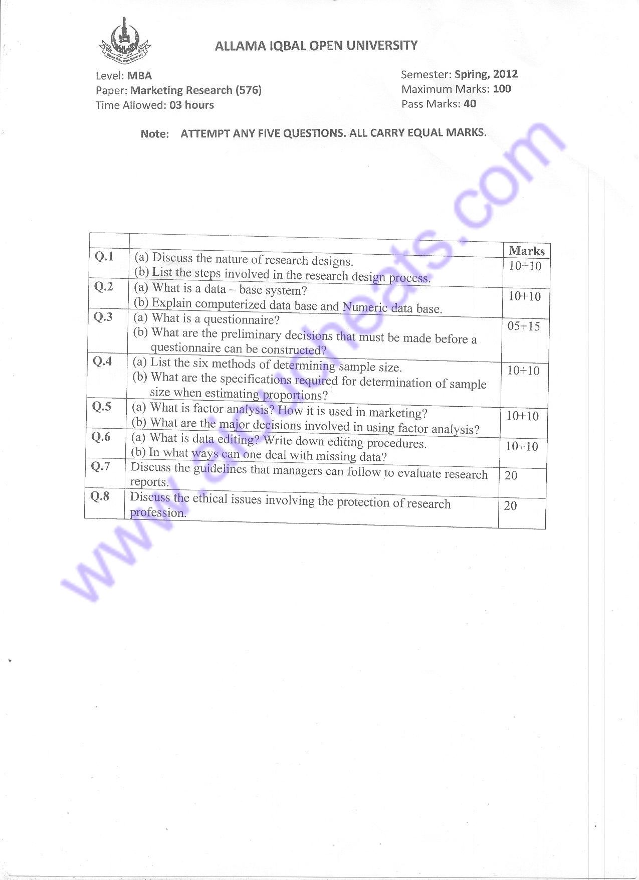 AIOU Old Papers Spring 2012 Free available here,AIOU MBA