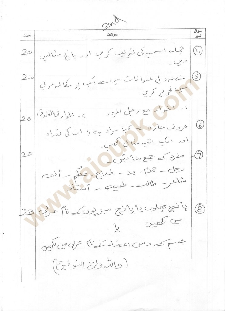 AIOU Old Paper Code 114 Course Arabic (Foreign Language