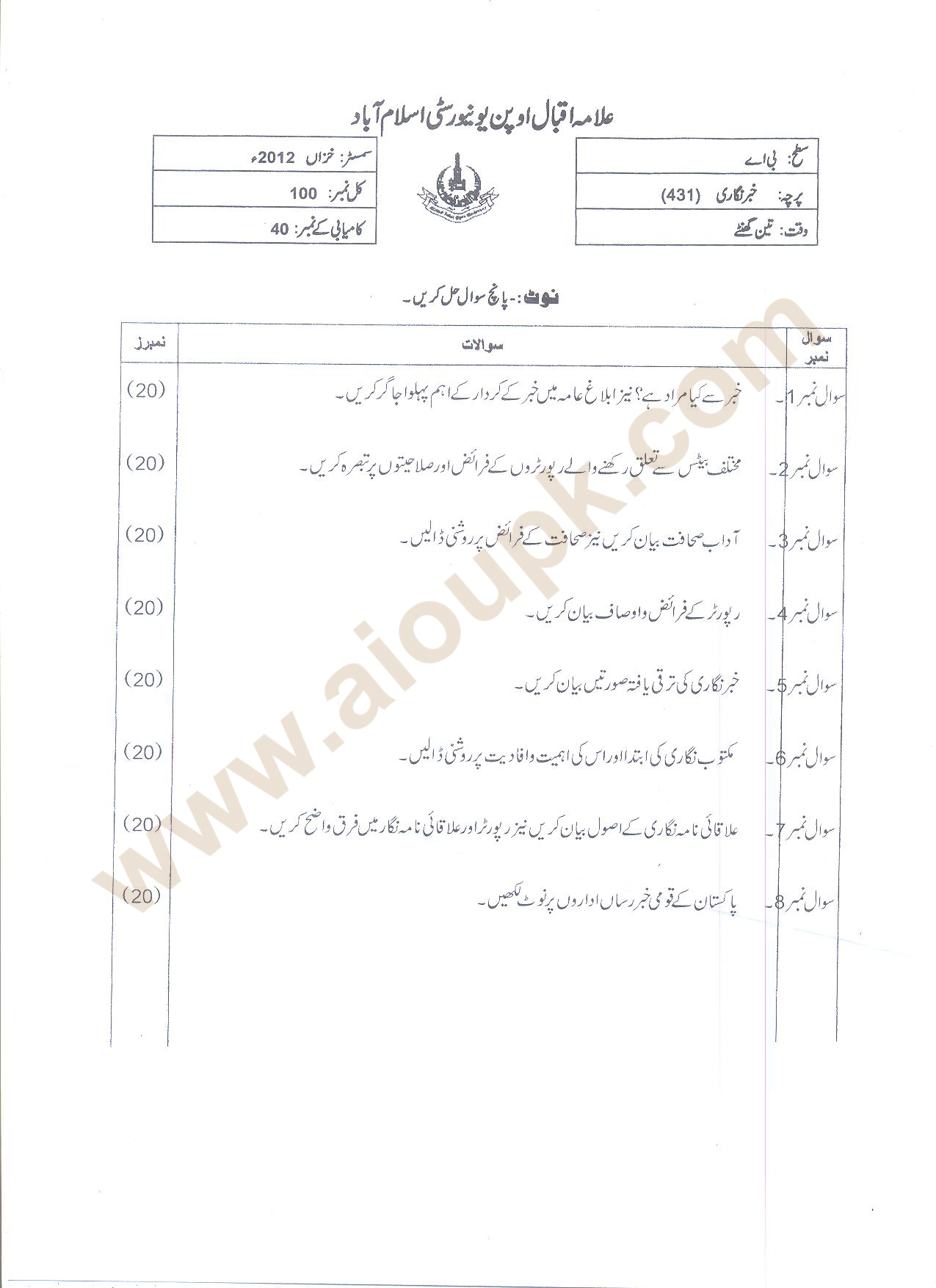 AIOU Old Paper Reporting Code 431 BA