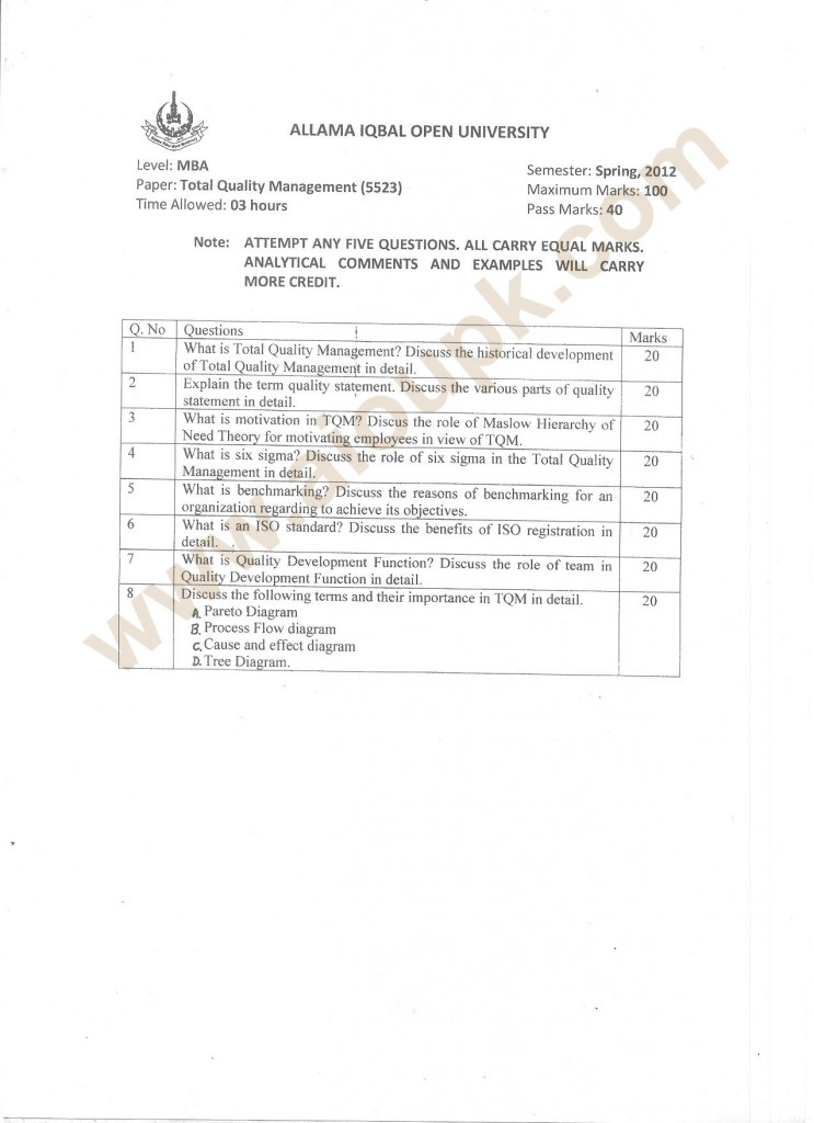 Total Quality Management Code 5523, Level MBA, AIOU Old Paper
