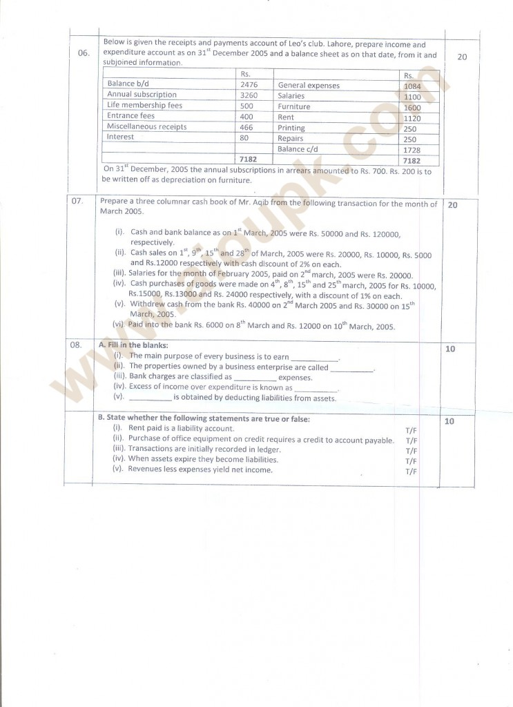 Principles of Accounting Code 438 Level BA AIOU Old Paper