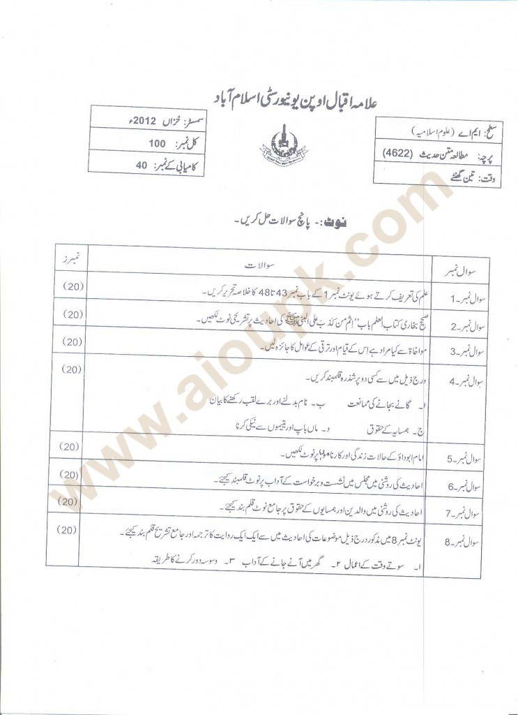 AIOU Past Papers MA Code 4622 Course: Textual Study of