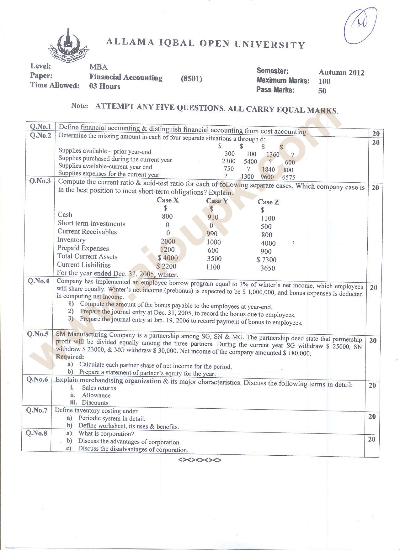 Code 8501 Financial Accounting MBA and HRM AIOU Old Papers
