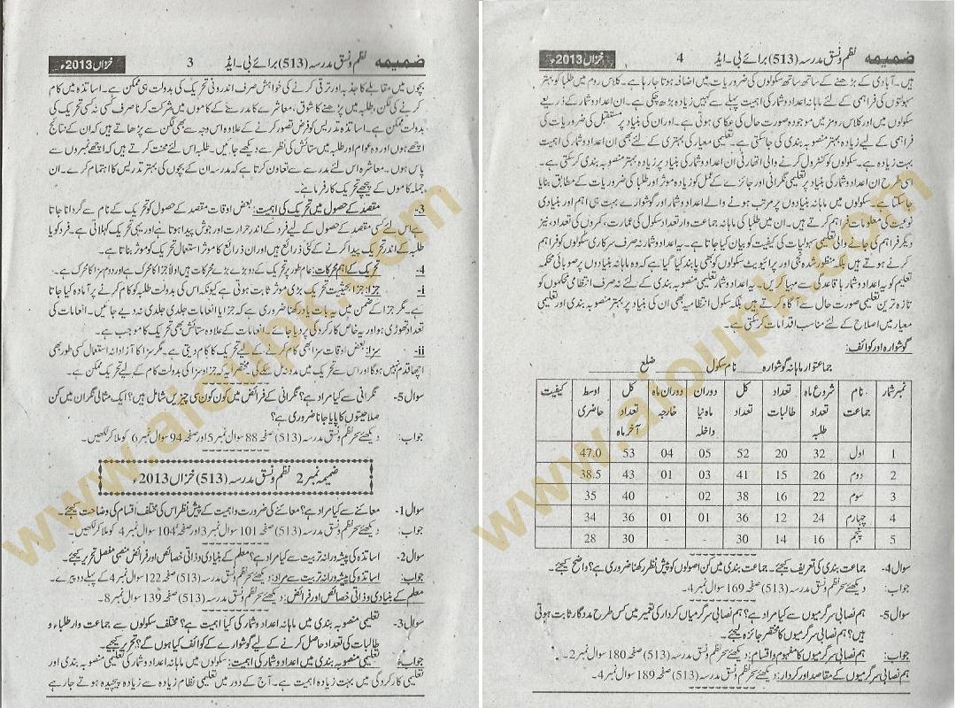 Autumn Essay In Urdu