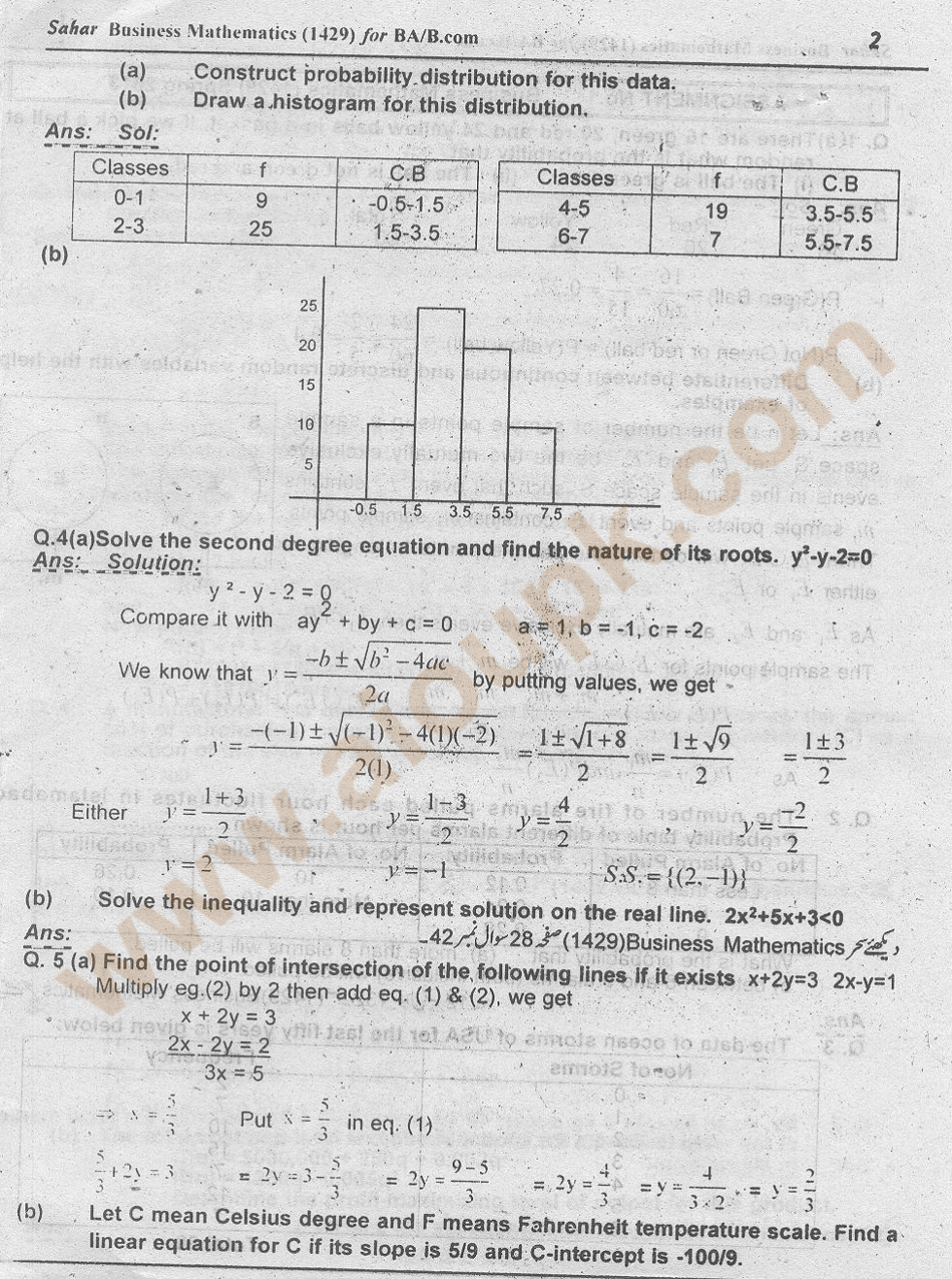 AIOU Free Solved Assignment Code 1429 Course : Business