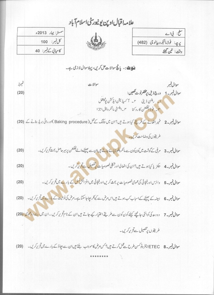 AIOU Past Papers Code 482 BA Food Micro Biology