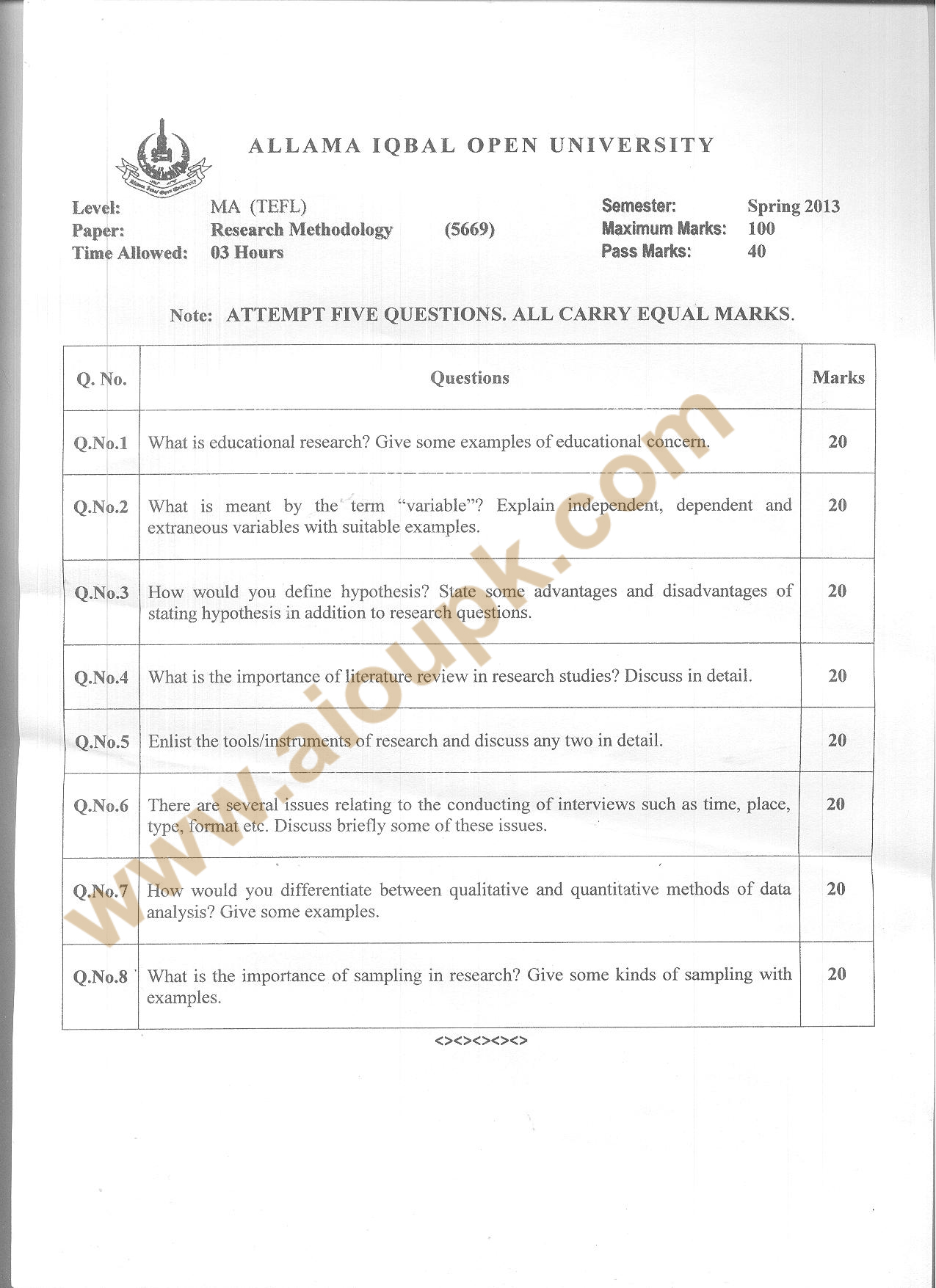 AIOU Past Paper Code 5669 Course : Research Methodology