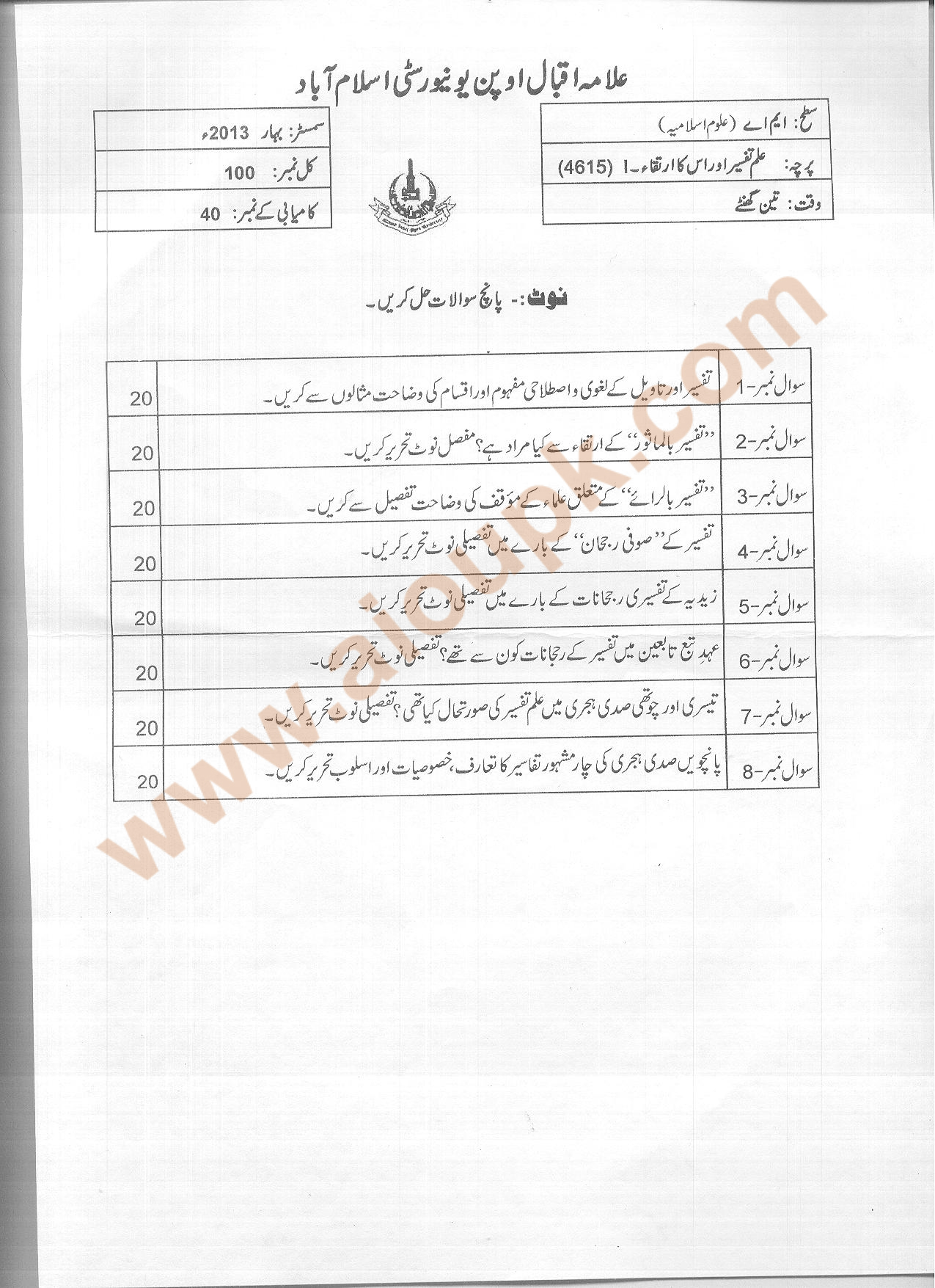 AIOU Old Papers Code 4615 Evolution of Tafseer Part-1 MA