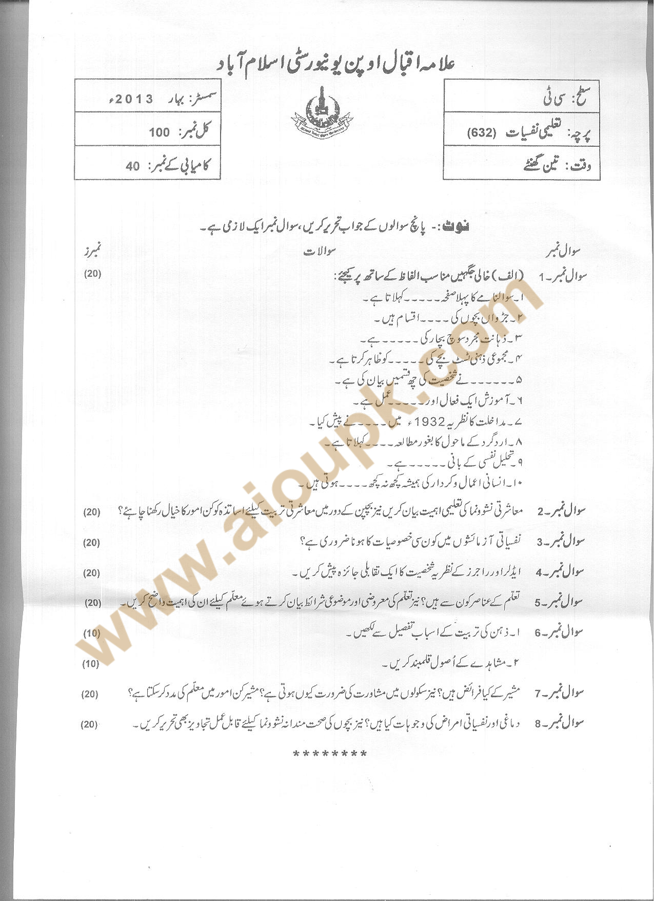 AIOU Past Papers of CT Code 632 Educational Psychology