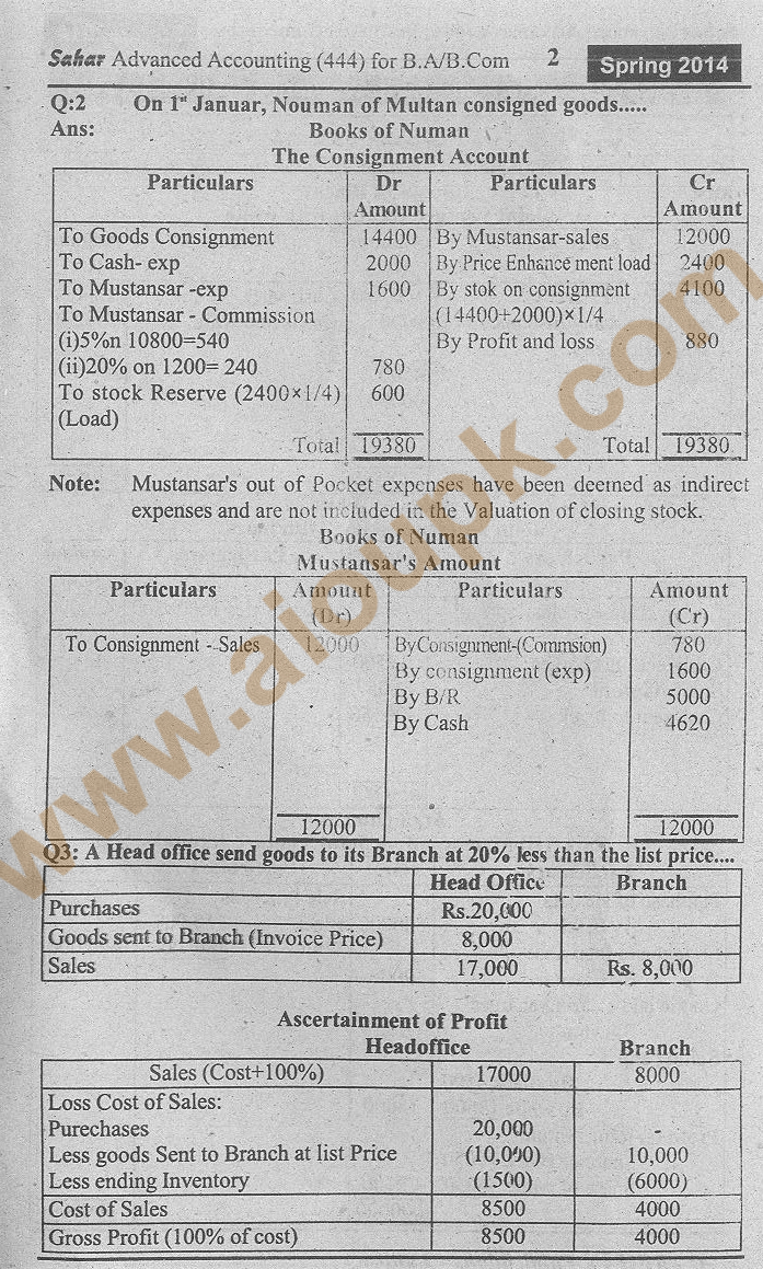 AIOU Free Solved Assignments Advance Accounting Code No