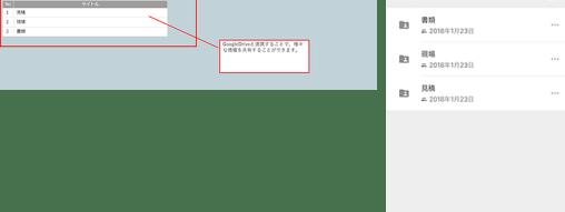 情報共有ツール 社内チャット ファイル共有
