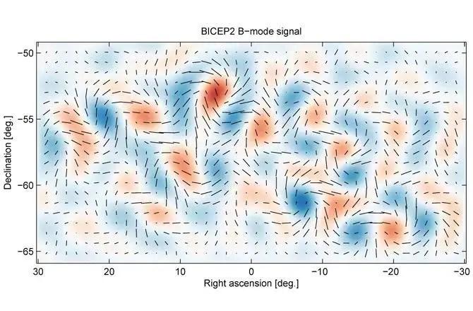 swirly-cmb-pattern