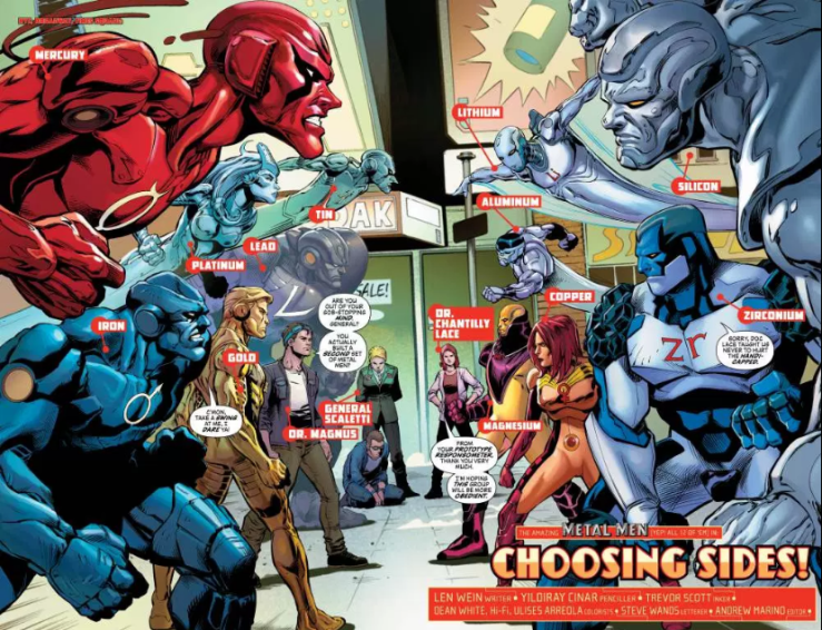 Legends of Tomorrow #5 Review