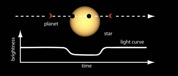 The mystery of Tabby's Star finally solved?
