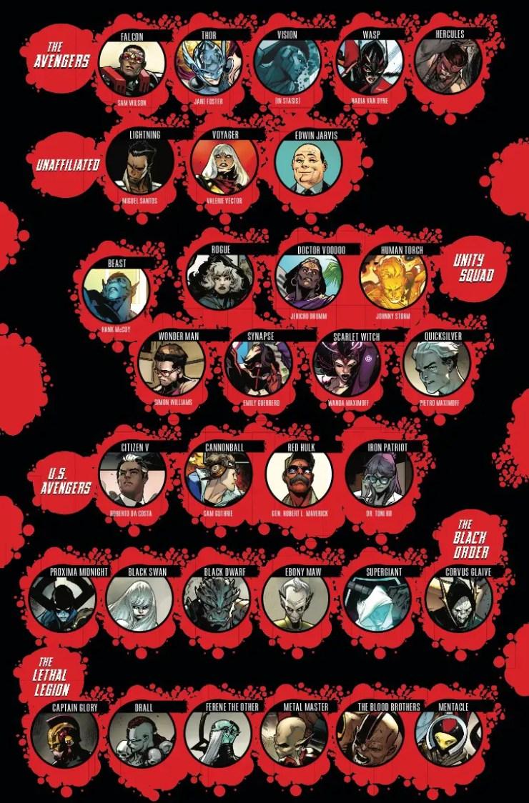 Marvel Preview: Avengers #677