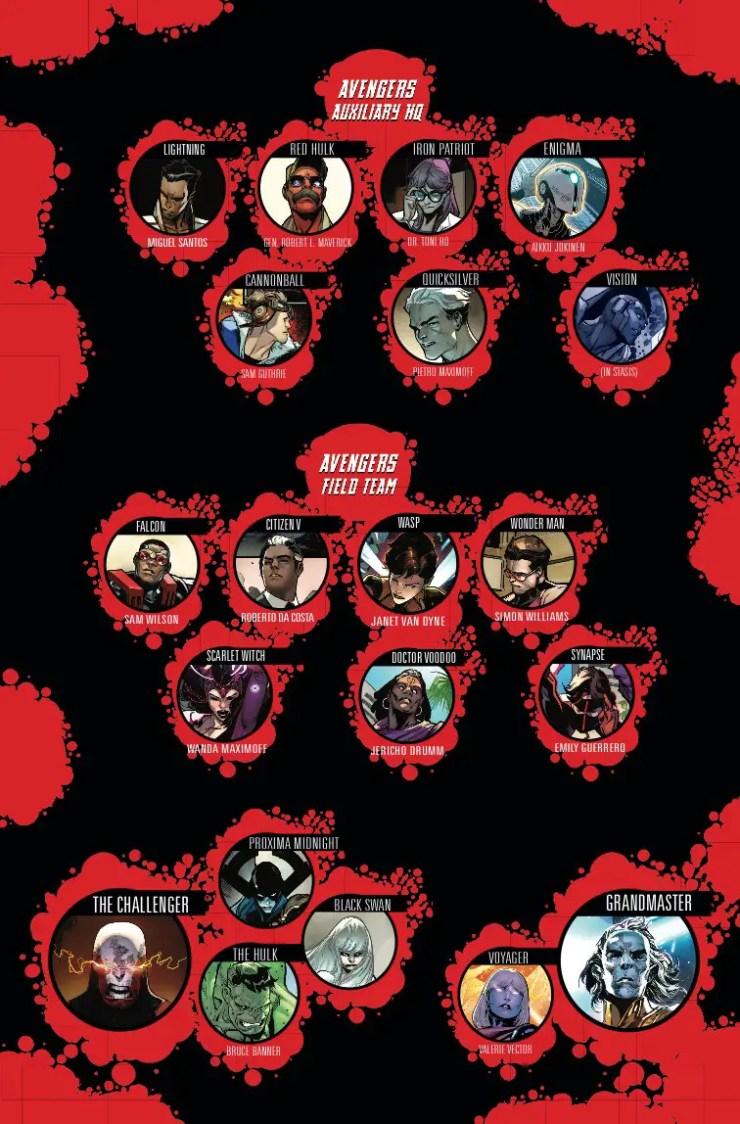 Marvel Preview: Avengers #685
