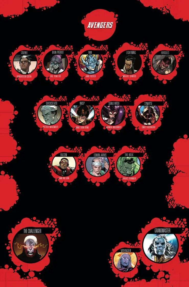 Marvel Preview: Avengers #688