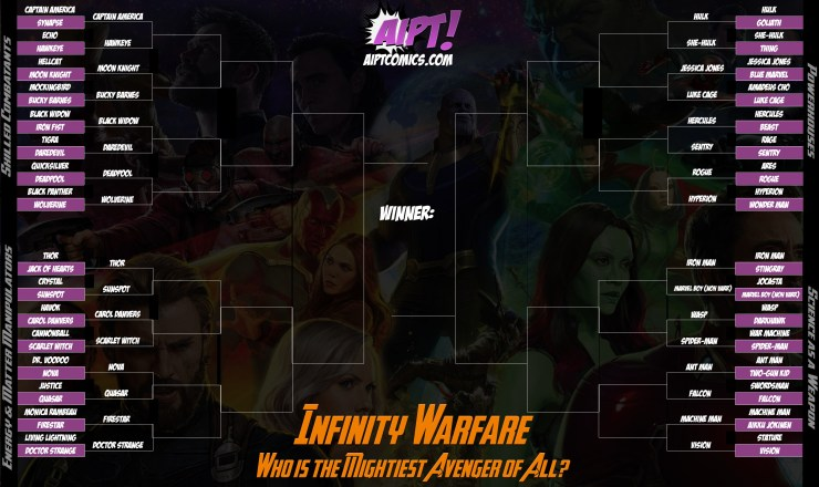 Round 2 of Infinity Warfare: Who is the mightiest Avenger of all?