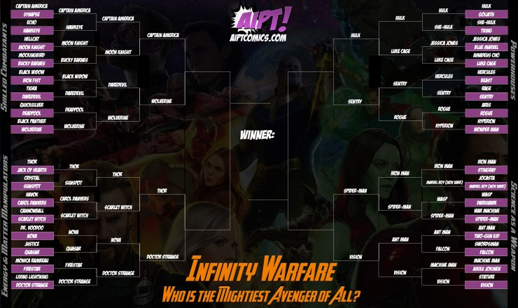 Round 4 of Infinity Warfare: Who is the mightiest Avenger of all?