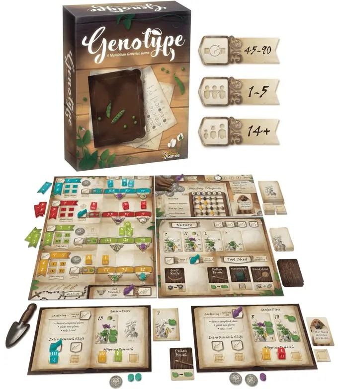 Kickstarter Alert:  'Genotype:  A Mendelian Genetics Game'