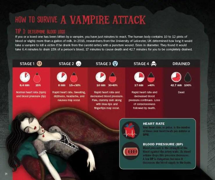monstrous vampire