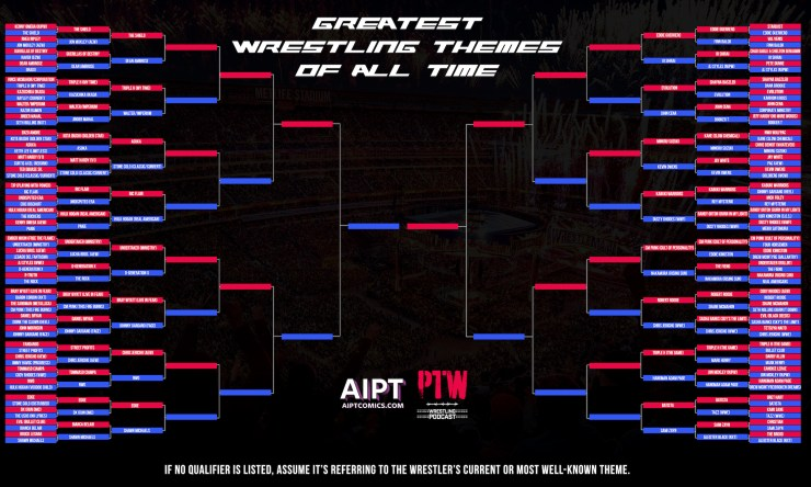 The Greatest Wrestling Themes of All Time: Round 2 B results
