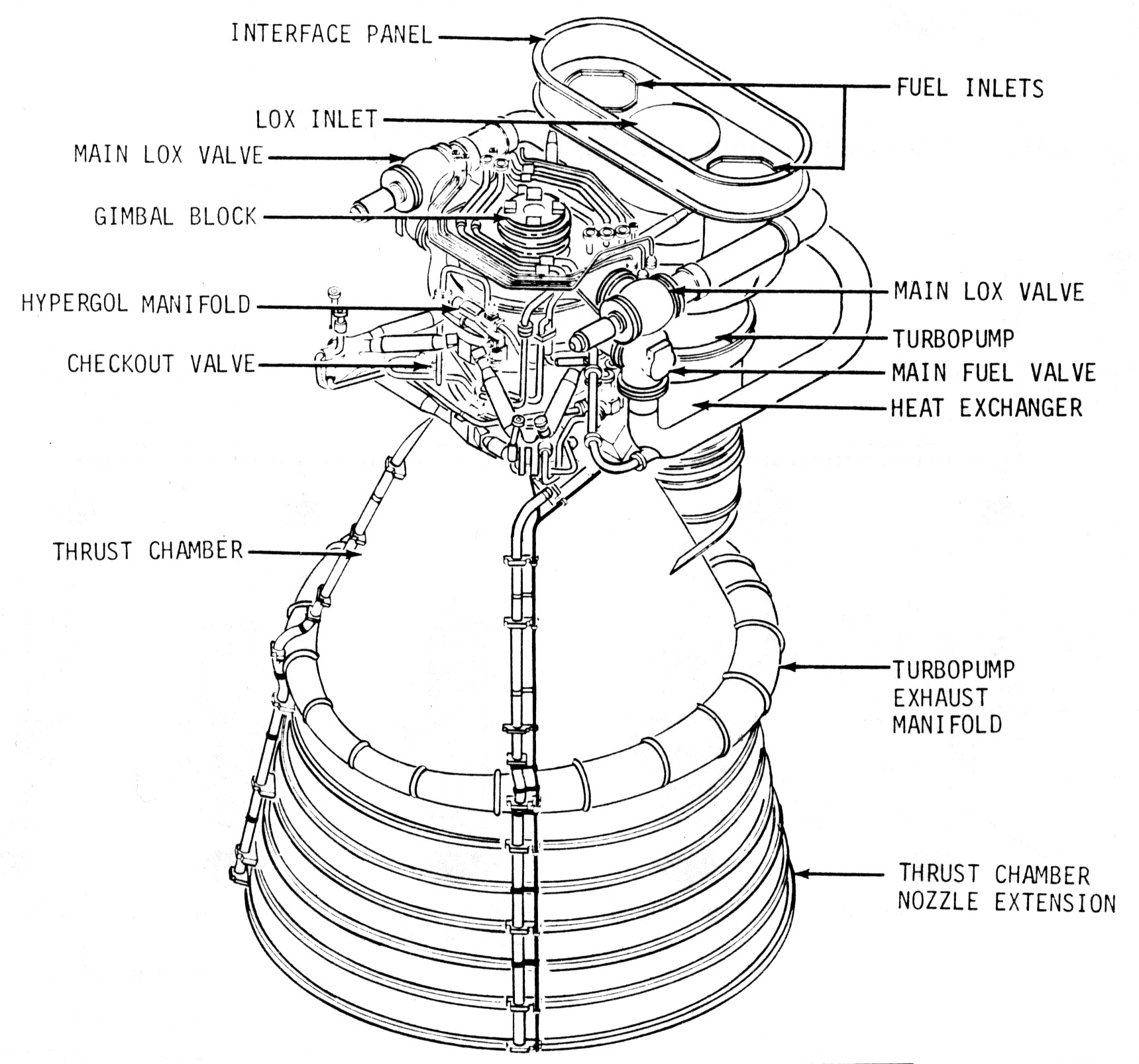 Saturn V F-1 Engine Diagram