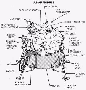 Apollo Lunar Module Diagram | National Air and Space Museum