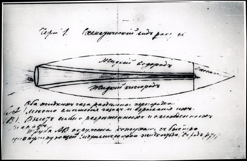 Tsiolkovsky Spacecraft Model  Pioneers of Flight