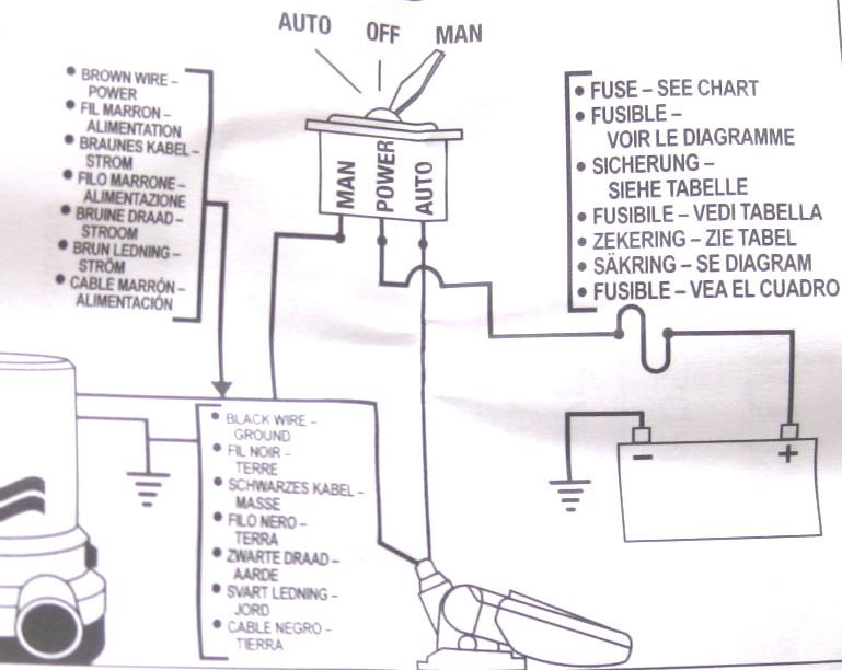 RULE® 3-Way Lighted Bilge Pump Switch W/Fuse, Rocker Style