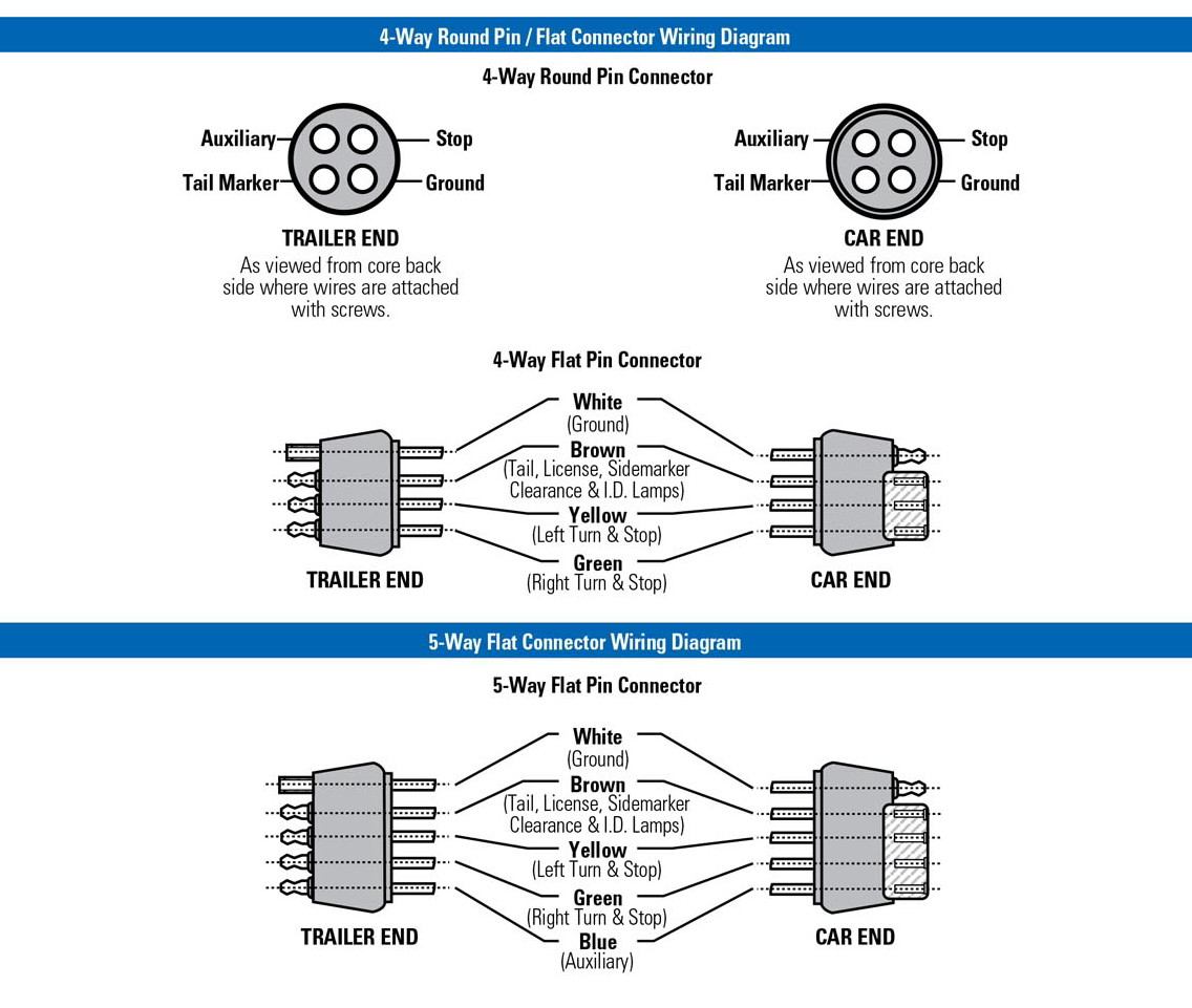 5 way round trailer wiring diagram wire 7 4 flat free engine image