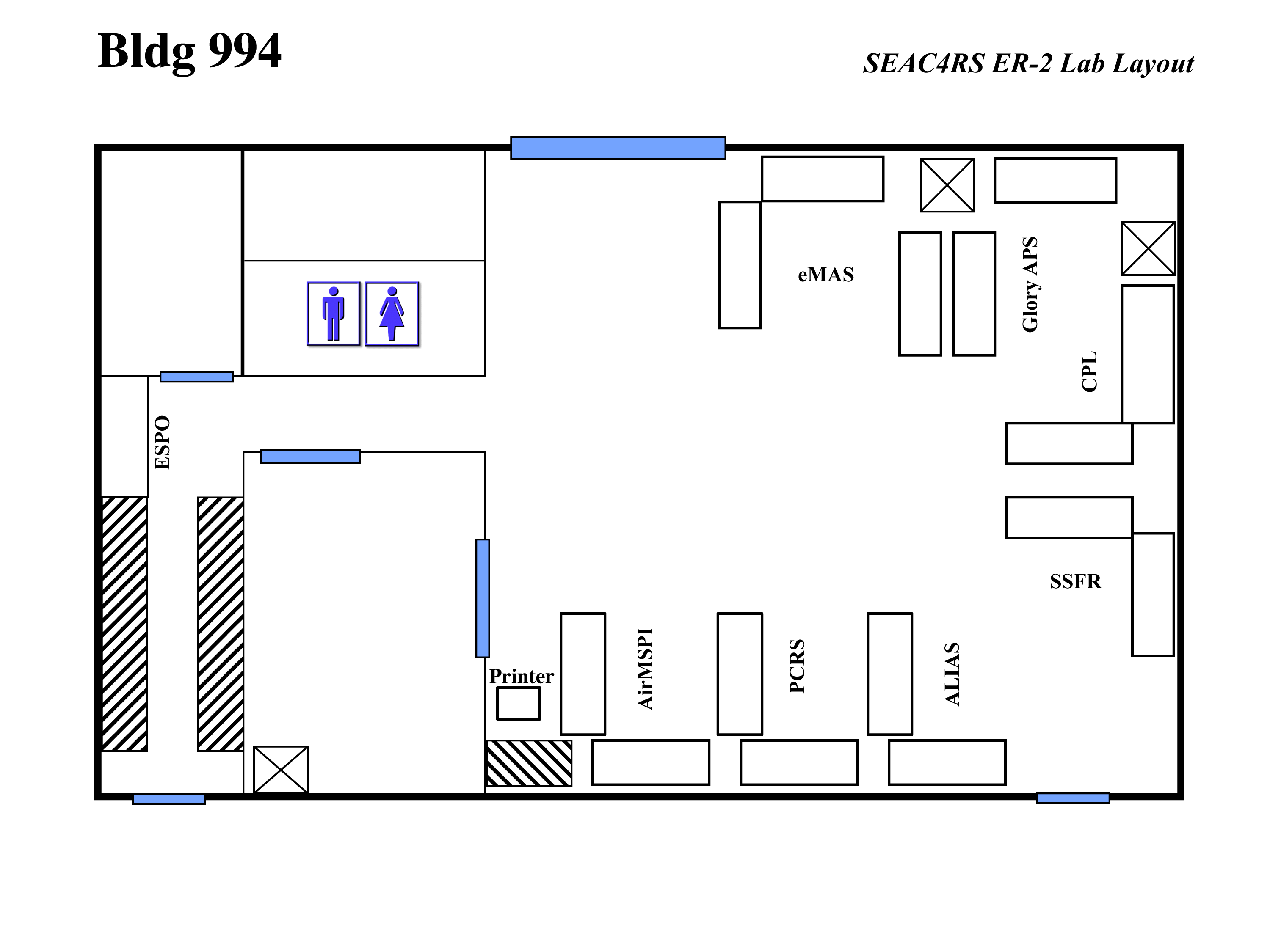 Seac4rs Lab Layout 994