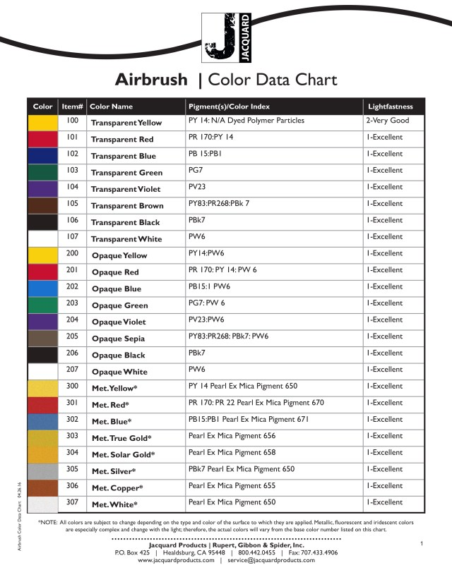 Airbrush-Color-Data-Chart-1.jpg
