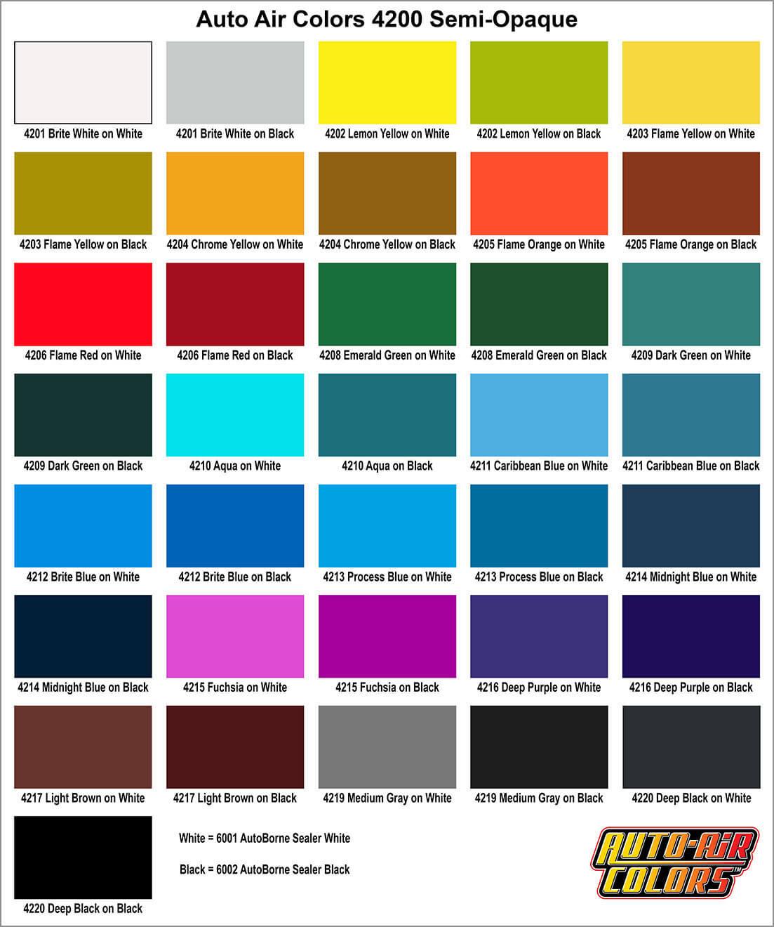 auto air color charts