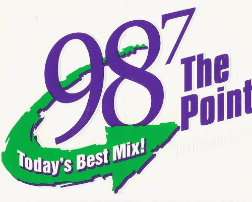 Sample: 98.7 WKSI Greensboro | August 29, 1999