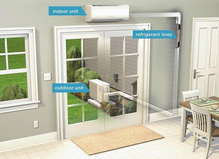 Ameristar Heat Pump Wiring Diagram Ductless Mini Split Air Conditioner Reviews Ratings
