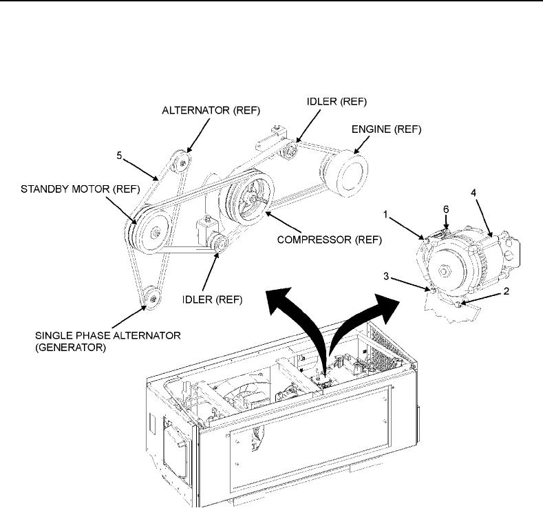Figure 3. Alternator V-Belt.