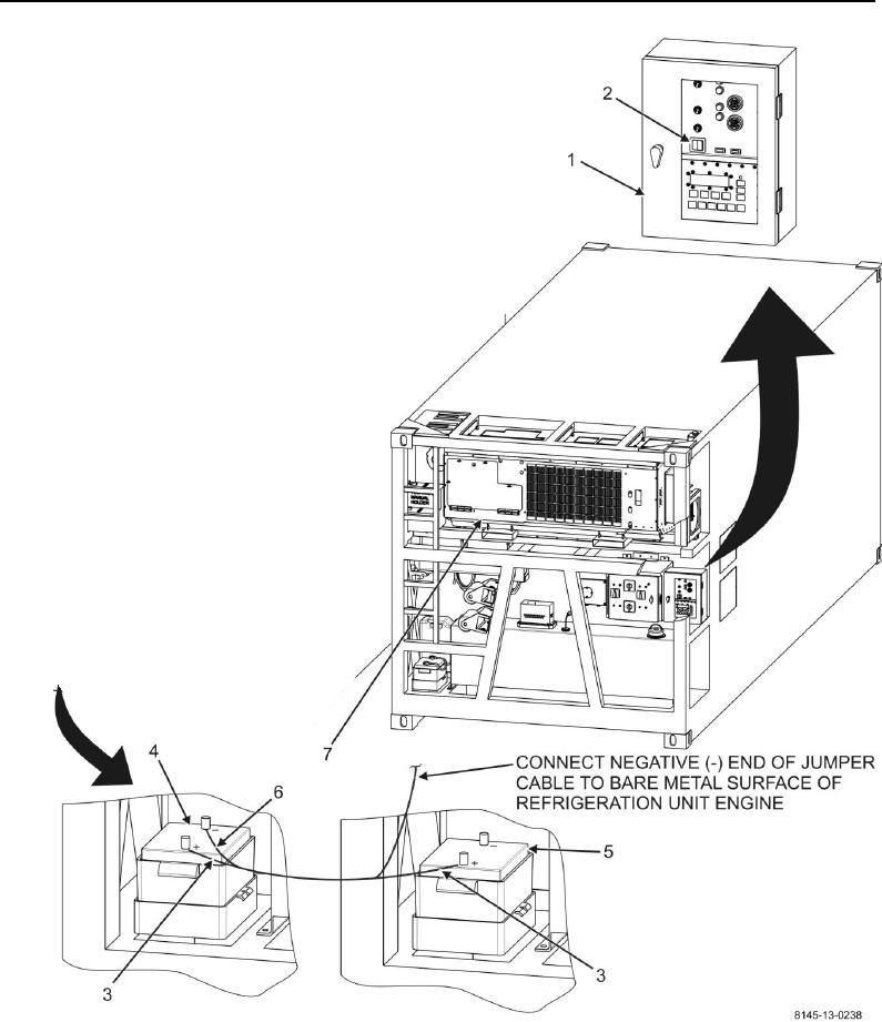 Figure 2. MTRCS Jump-Start Procedure.