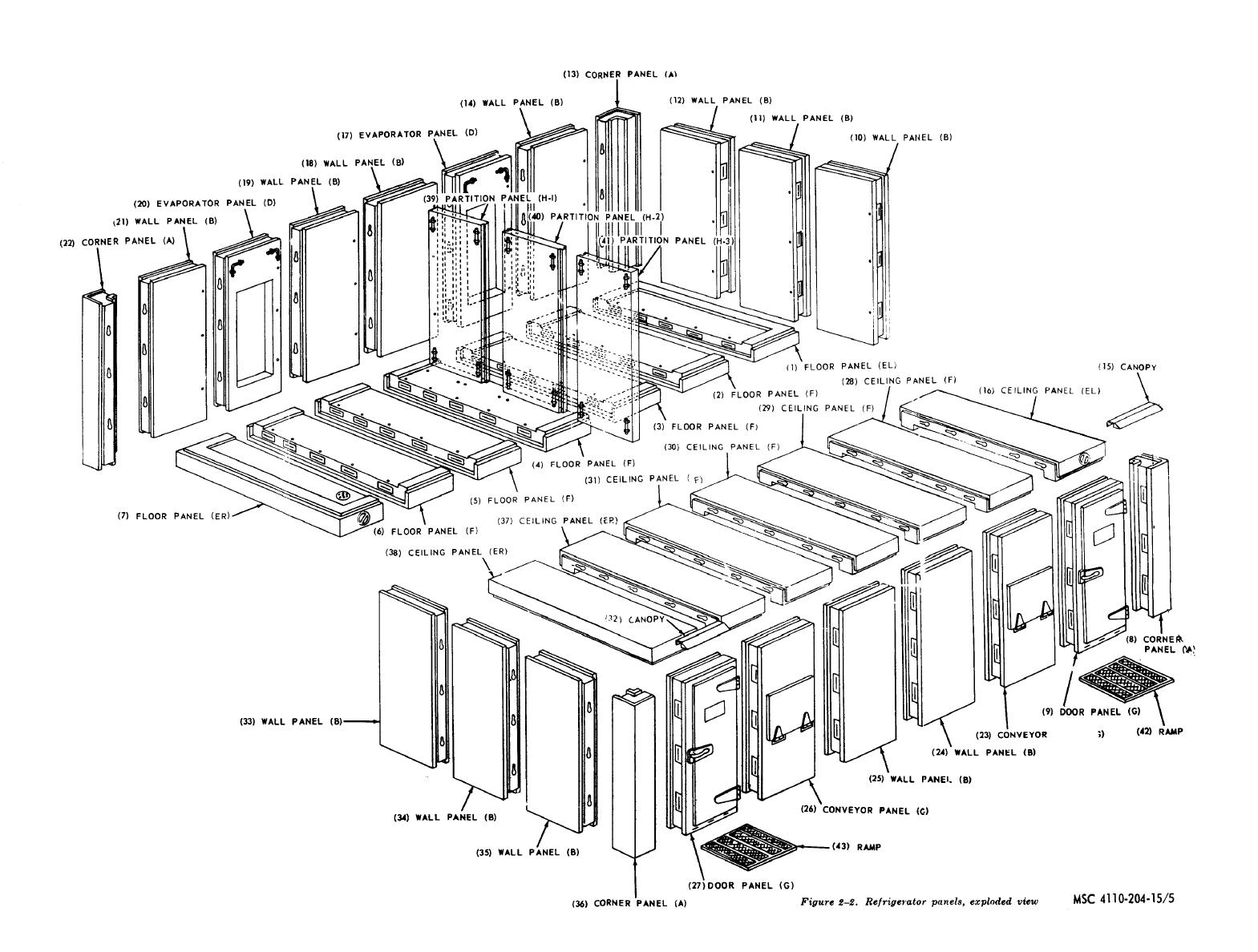 Figure 2 2 Refrigerator Panels Exploded View