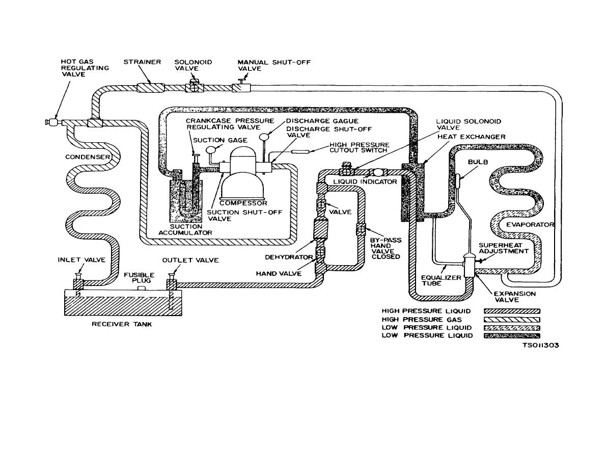 wiring diagram of refrigeration system bose home theatre basic schematic