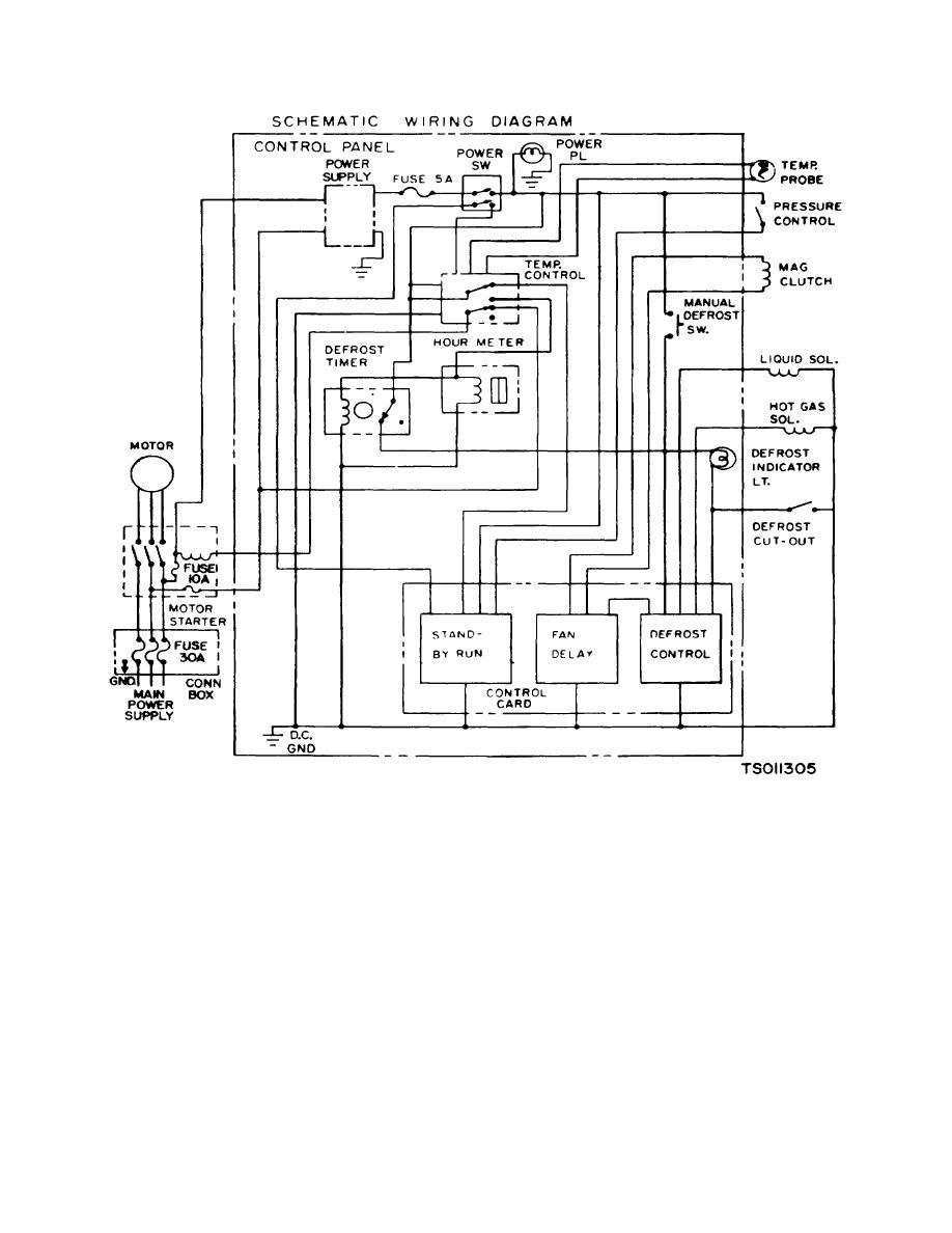 Figure 1-5. Wiring Diagram RMP-J/11-10E, Electric Motor Driven