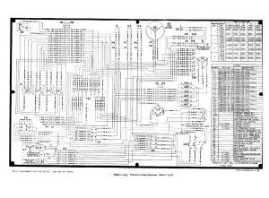 Figure 14 Practical wiring diagrams (Sheet 1 of 2)